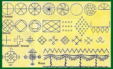 псков схема вышивка крестом