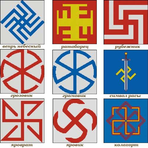 Славянские символы - обереги. Обереги древних славян.