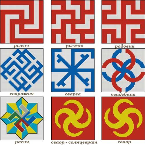 Обереги древних славян.